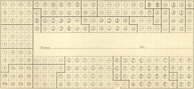 image of An image of an early Hollerith punch card as shown in the author's edition of the <i>Electric Tabulating System</i>