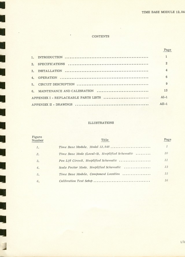 Table of contents for this manual.